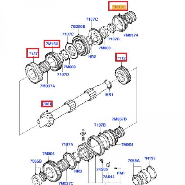 Pinion viteza 1,2, ansamblu arbore iesire, pinion intermediar viteza 3,4 pt cutie de viteze manuala Ford transit 2.2 tdci 2006-2014 5 trepte VXT75