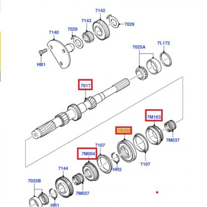 Ansamblu sincron treapta 1,2,3 si 4, Pinion treapta 4, ansamblu con si pinion viteza 3, pinion cutie viteze Ford Transit 2006-2014 5 trepte VXT75
