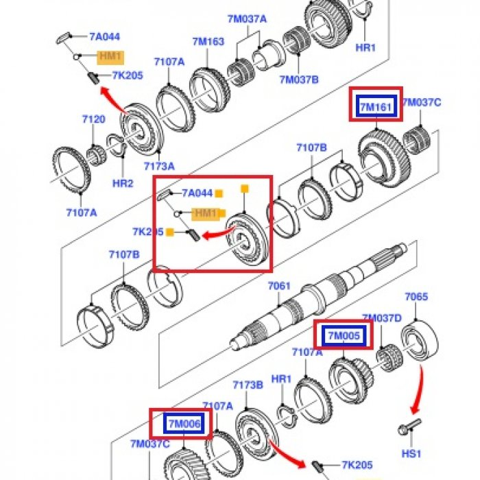 Ansamblu sincron, pinion viteza 5,ghidare marsarier, ansamblu pinion viteza 1 si R pt cutie de viteze Ford Transit MT75  2006-2014 5 trepte