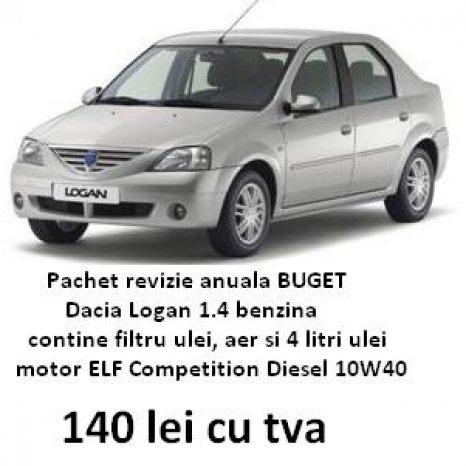 Pachet filtre Dacia logan