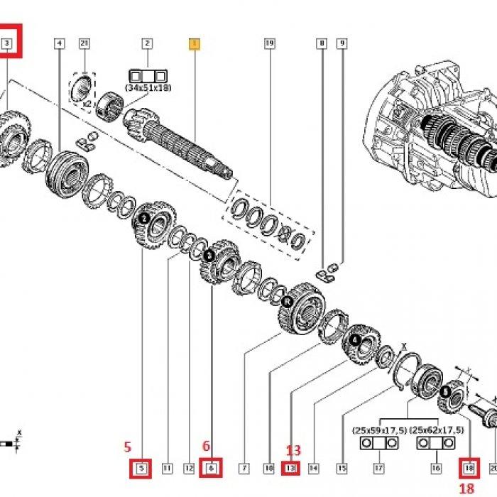 Pinion viteza 1,2,3,4,5 - cutie de viteze manuala renault Kangoo 1.5 DCI 5 trepte