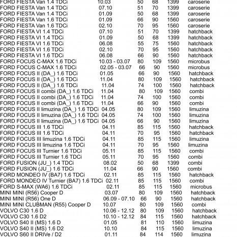 pompa ulei ford focus 2 1.6 tdci